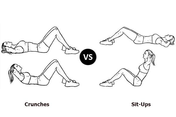 So sánh Crunches với Sit-Ups